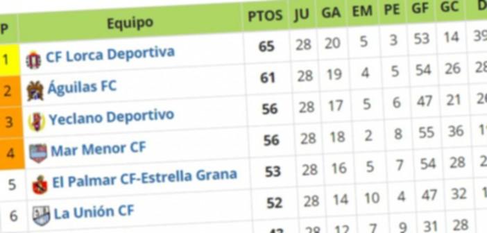 Foto: Futbolme.com
