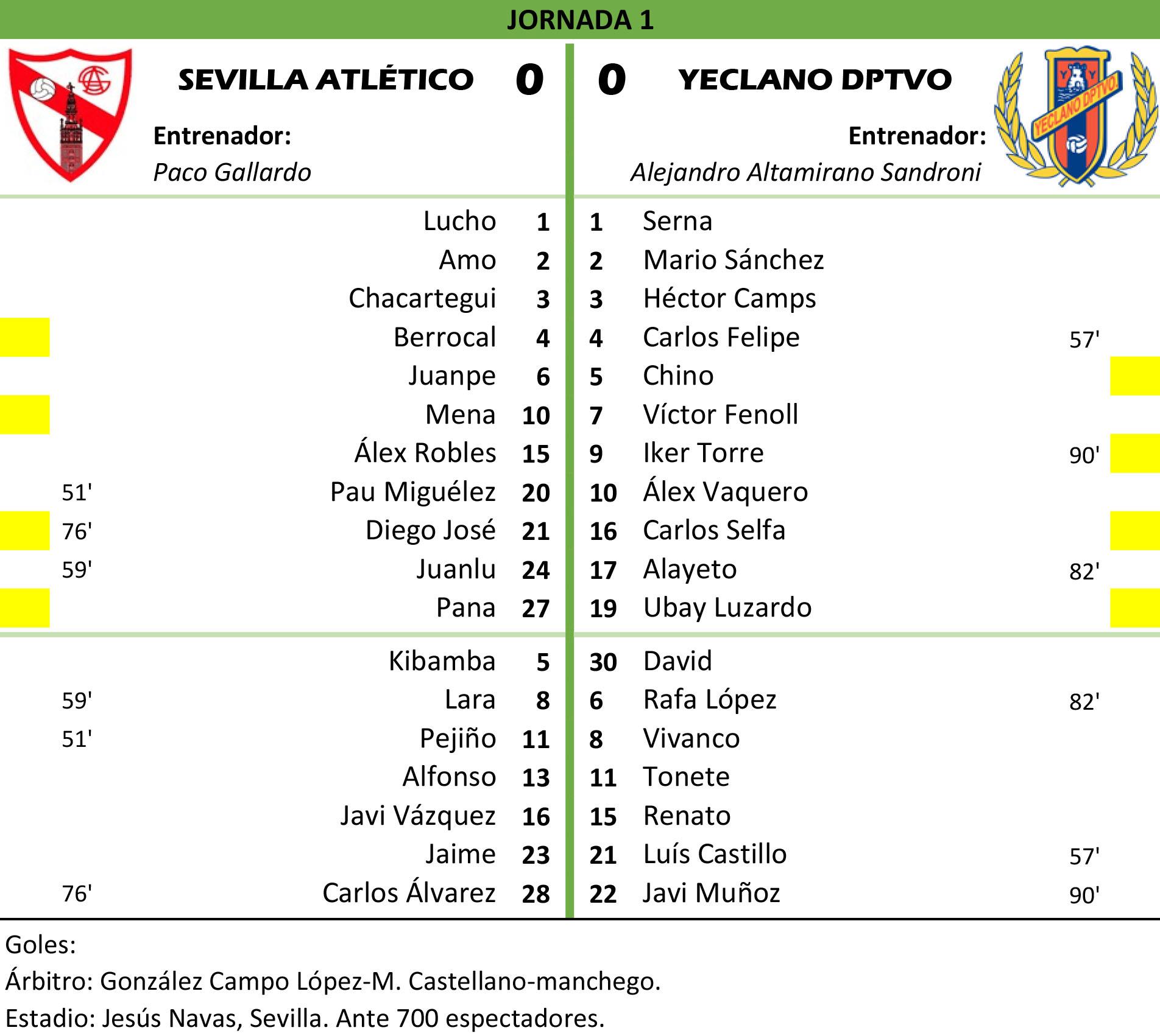 YeclaSport_Ficha_Sevilla_Yeclano