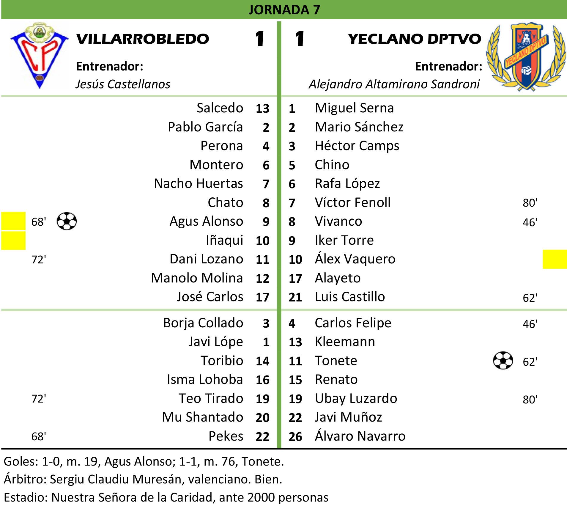 YeclaSPort_Ficha_Villarrobledo_Yeclano
