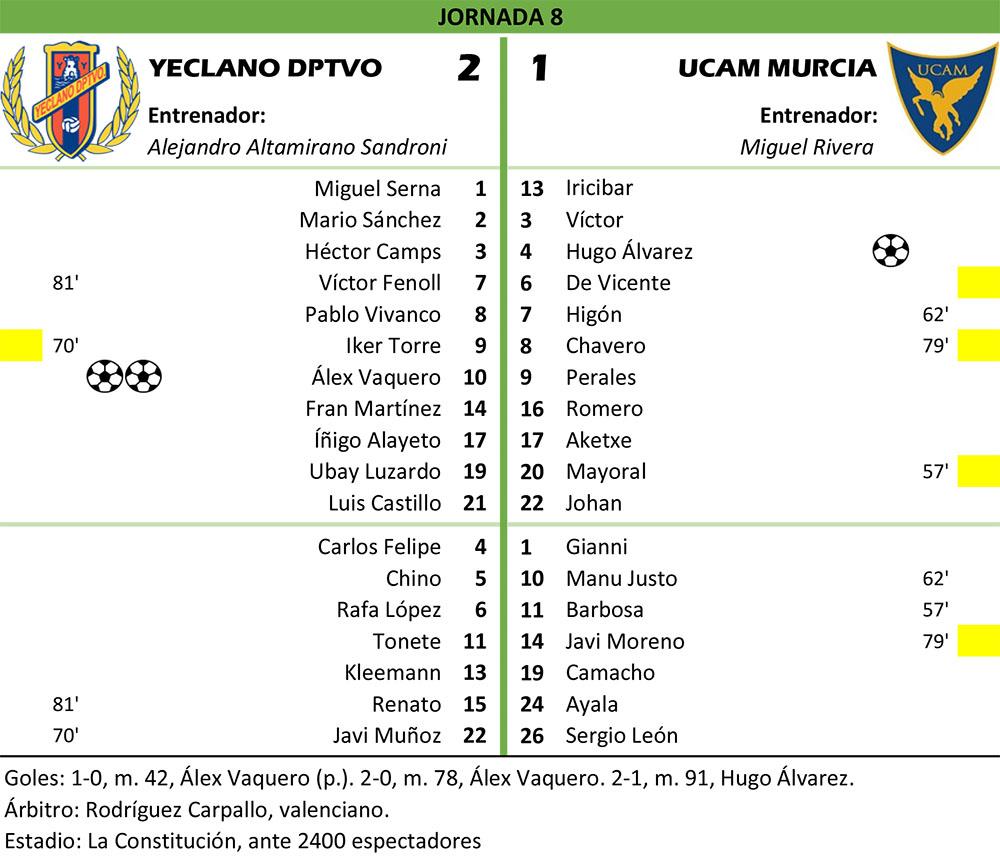 YeclaSport_Ficha_Yeclano_UCAM