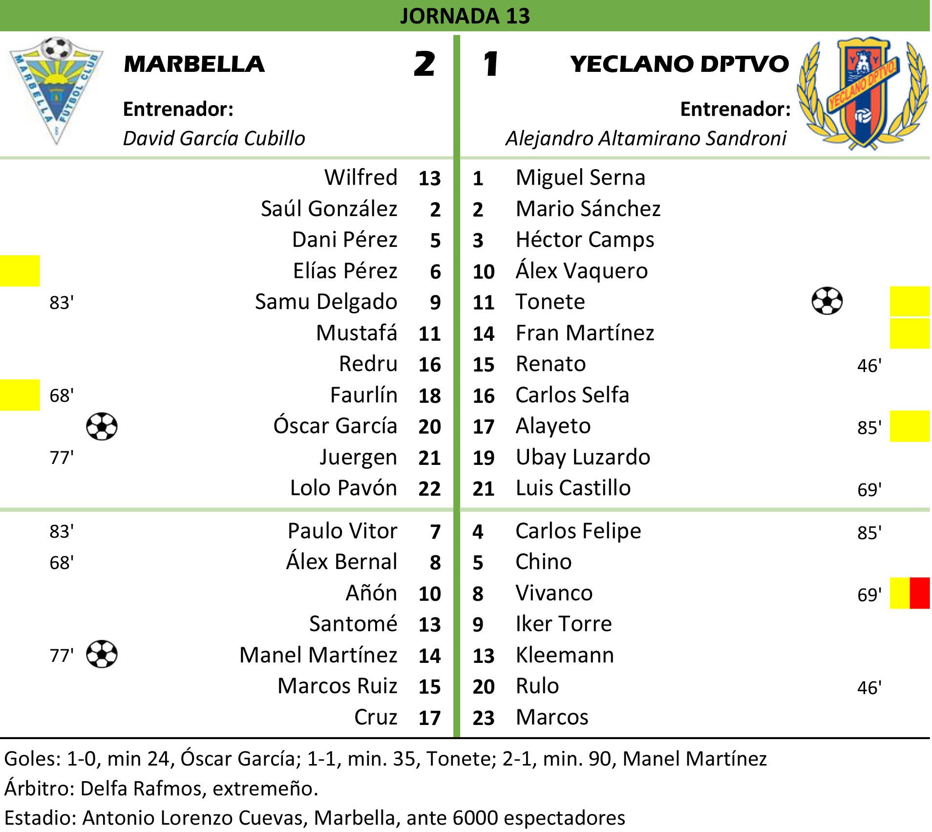 YeclaSport_Ficha Marbella-1
