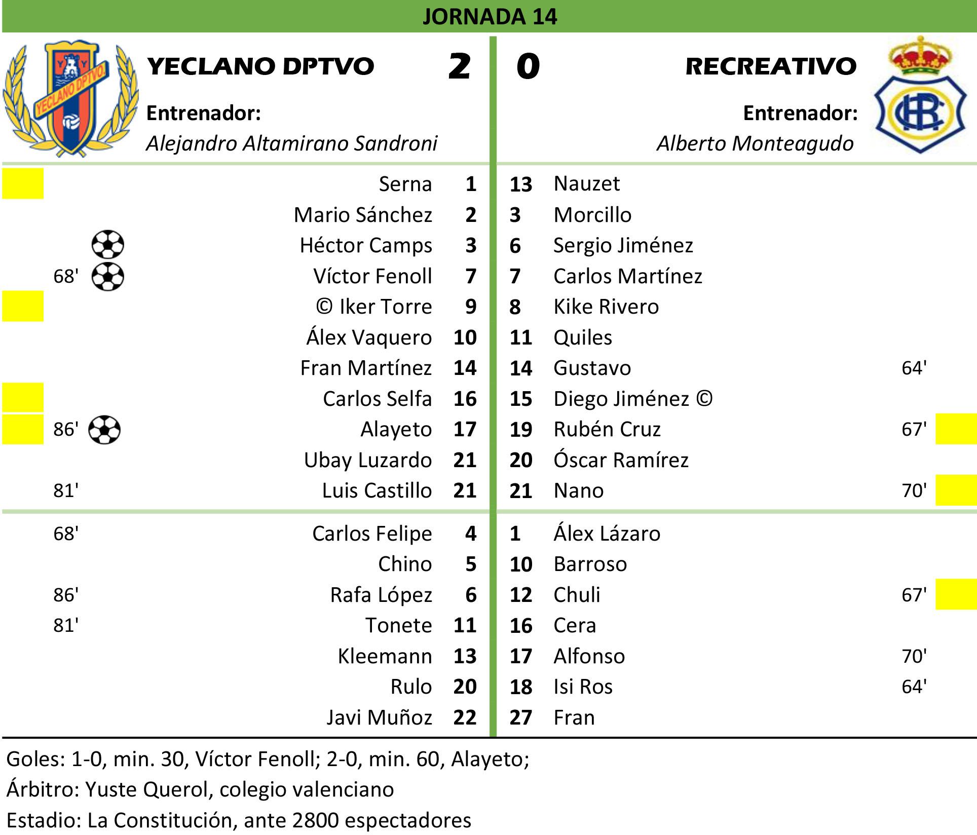YeclaSport_Ficha Recre