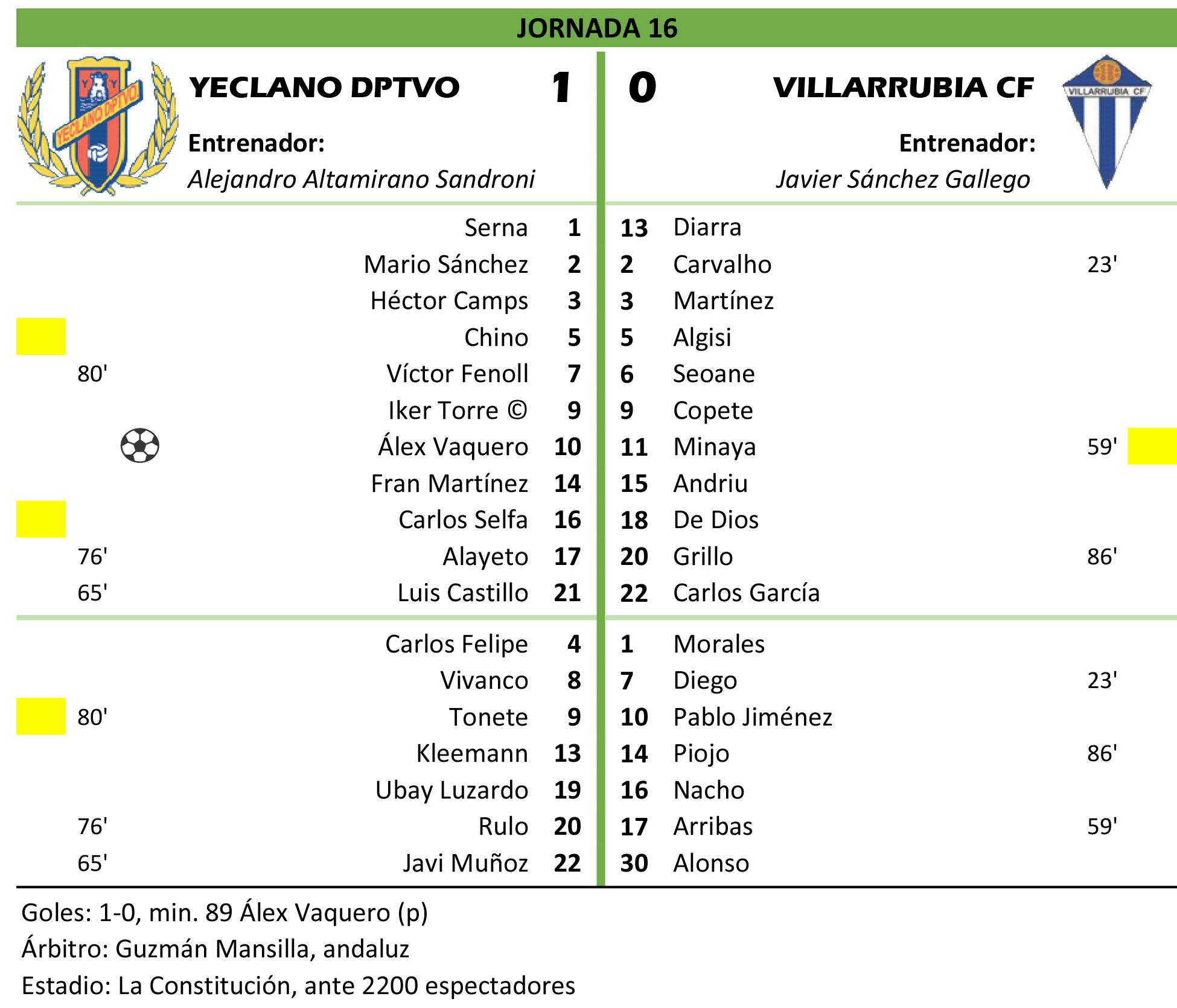 YeclaSport_Ficha_Yeclano_Villarrubia
